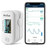 Wellue Pulse Oximeter Fingertip Blood Oxygen Saturation Monitor with...
